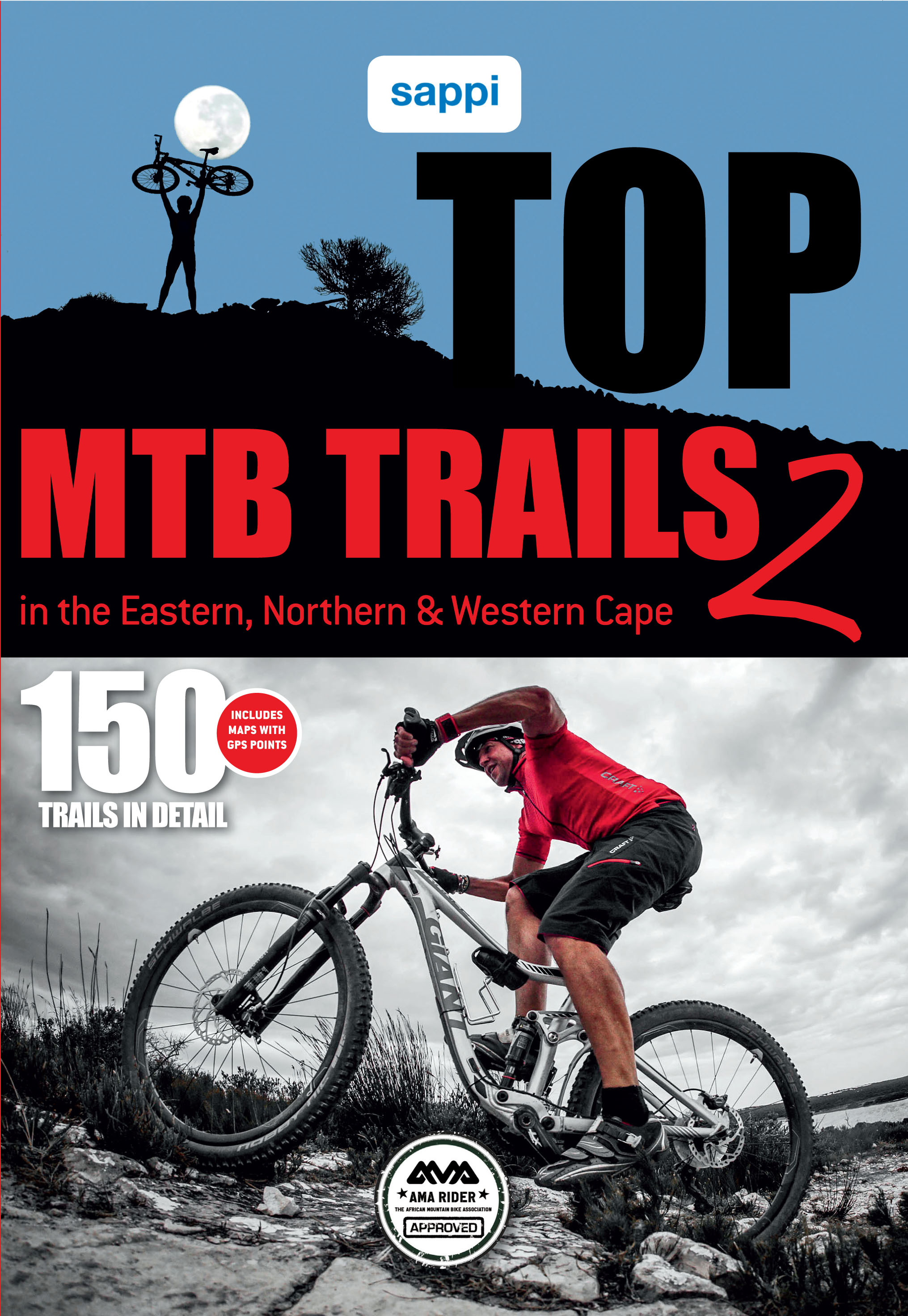 Top MTB Trails